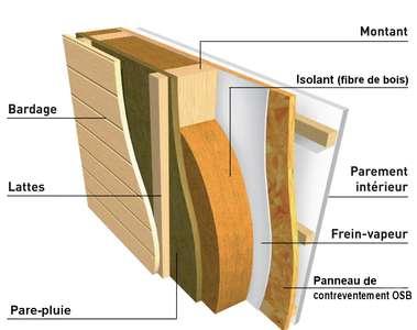Leroy merlin parle de l 39 ossature bois natilia reims - Leroy merlin charleville ...
